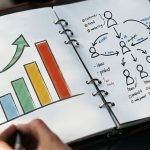 Webマーケティングの種類から分析手法、戦略設計の仕方まで徹底解説!